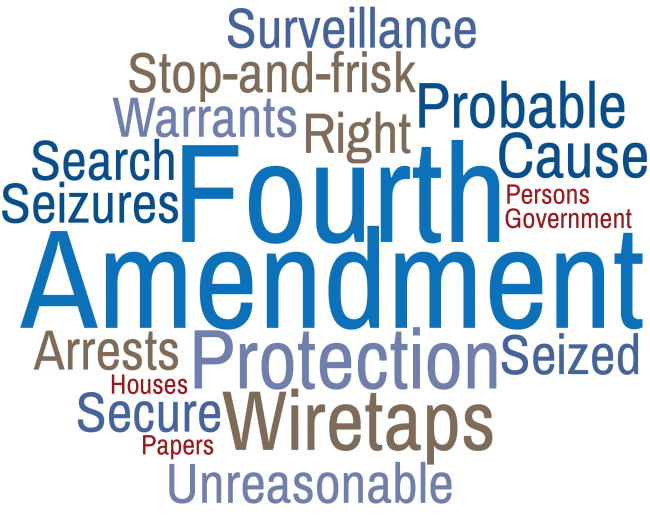 4th amendment poaper 4th amendment warrant requirement - memorization & help  4th amendment test what is in your case - duration:  federalist paper #51 explained:.