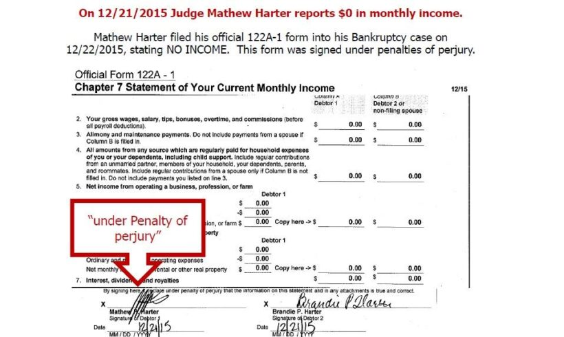 Criminal Judge-committed Fraud & Perjury, nobody bats an eye!